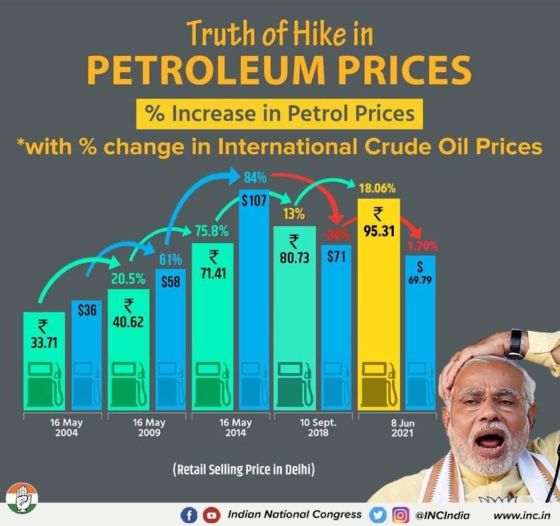 #BJPLootingIndia: BJP Looting India Trend on Twitter